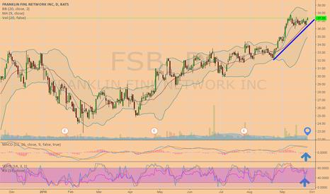 FSB: FSB Long