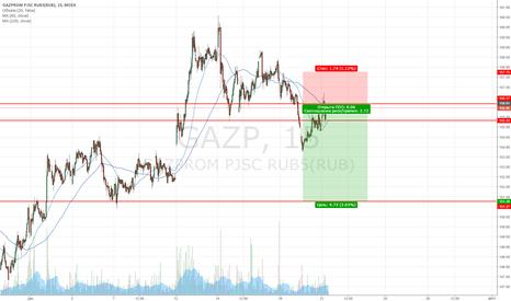 GAZP: Шорт Газпрома