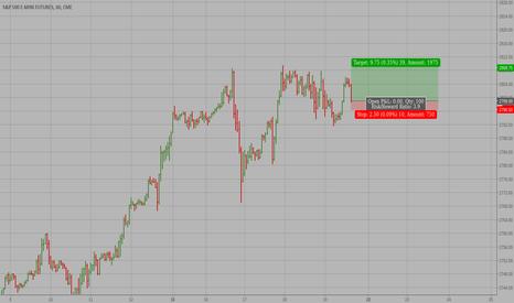 ES1!: ESmini Long Trade