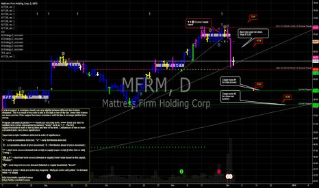 MFRM: Night Night Mattress Firm