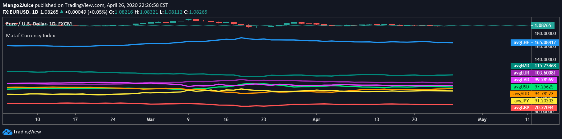 Mataf forex volatility indicator remraam location dubai investment