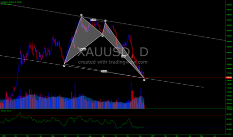 XAUUSD: XAU/usd long