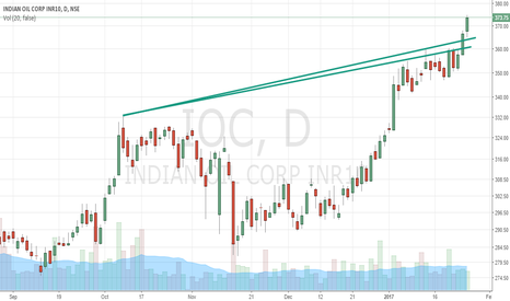 IOC: IOC Moving higher and higher.........
