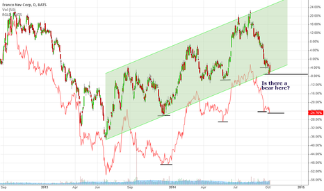 FNV: I thought Goldminer not doing well, but...