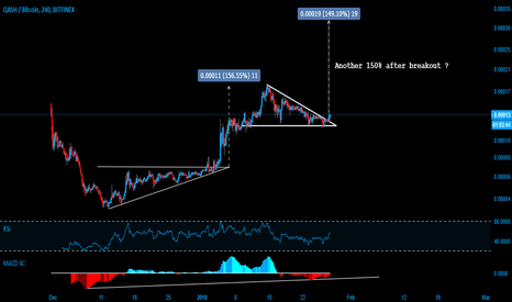 QSHBTC: we talking about breakout