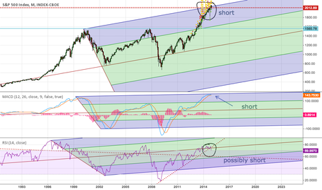 SPX: It's all about trust