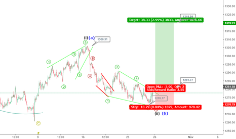 XAUUSD: Gold at the verge of a bullish move; Elliott wave analysis?