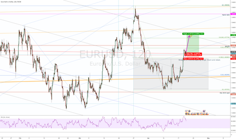 EURUSD: EURUSD - Break of monthly opening range