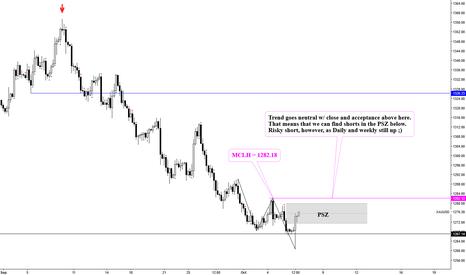 XAUUSD: Gold rises into PSZ----. Risky short though.