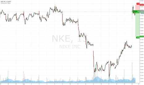 NKE: NKE short