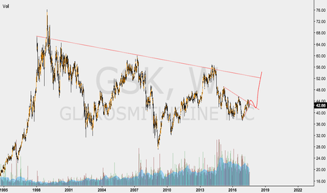 GSK: GSK LONG PLAY