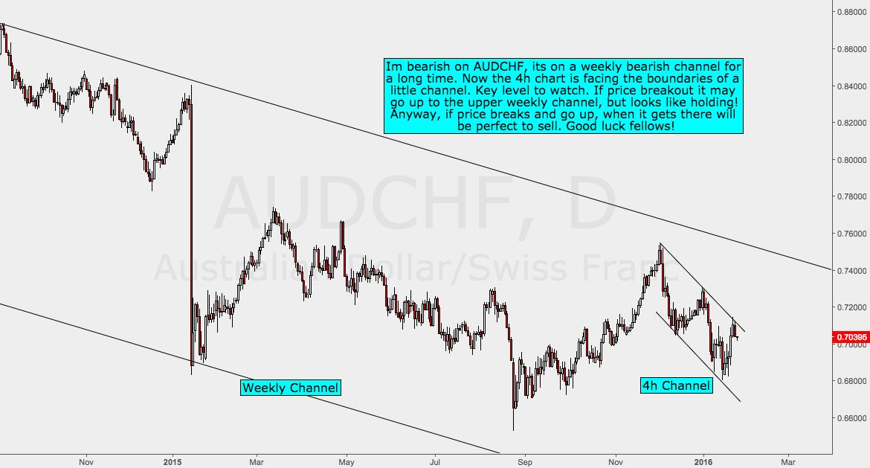 AUDCHF Analysis