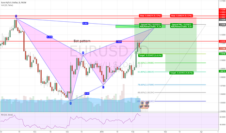 EURUSD: Bat Pattern nearly completed EUR-USD 1 D