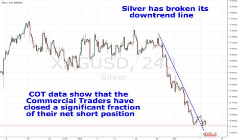 XAGUSD: Silver has broken its downtrend line