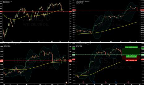 GS: Long Goldman Sachs