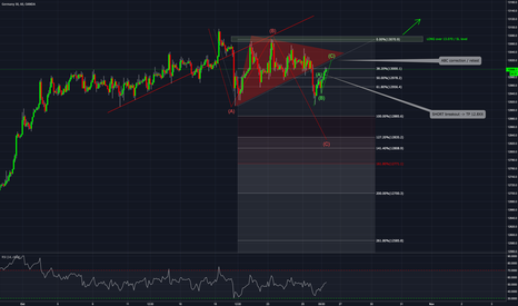 DE30EUR: DAX 1H chart - EW analysis - posibble short trade / ECB meeting