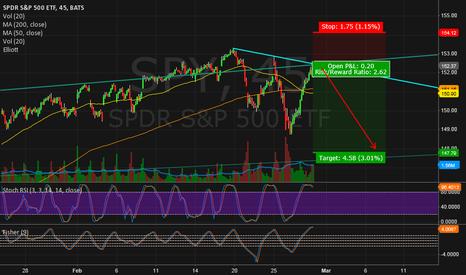SPY: Heavy Market; Thin Ice