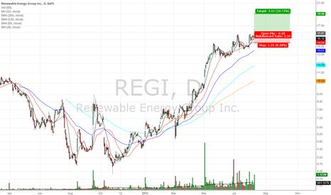 REGI: Bio will fuel REGI