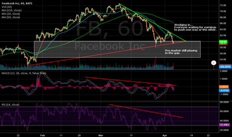 FB: FB Playing in the gap.  Indicators still point down.