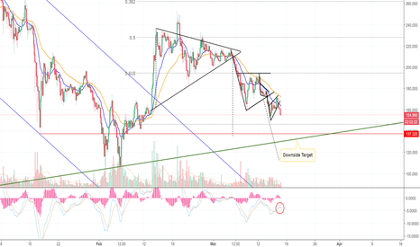 LTCUSD: Litecoin Drops On My Command! (LTC)