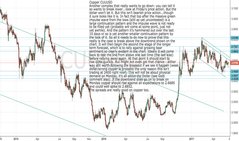 CUUUSD: Copper: CUUUSD Another weak Dollar play for next 3/4 days' trade