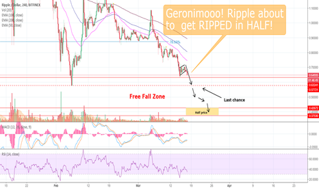 XRPUSD: GERONIMOOOO!! RIPPLE About to get RIPPED in HALF!