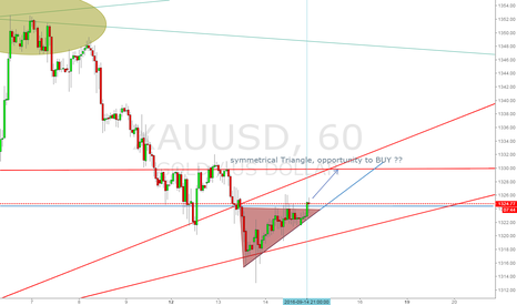 XAUUSD: GOLD H1 , opportunity Short