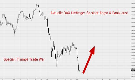 DAX: DAX Sentimentumfrage: So sieht Angst & Panik aus!