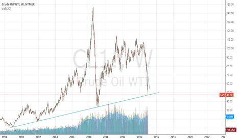 CL1!: Oil Tgt Hit Dead On.  Let's see what the rest of the week brings
