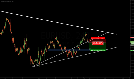 EURUSD: EURUSD Short On H4
