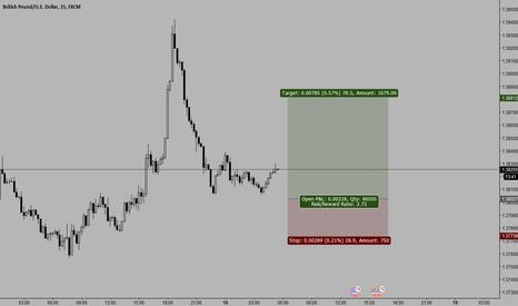 GBPUSD: GBPUSD potential long