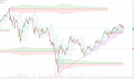 BTCUSD: I should have seen this lovely reload trade coming!