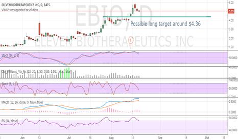 EBIO: Possible long target