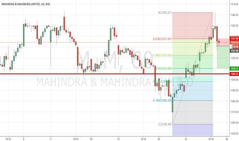 M_M: mahindra and Mahindra