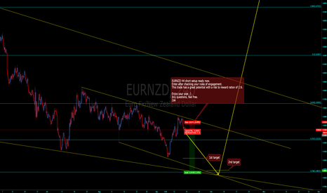 EURNZD: EURNZD H4 Short Setup Ready NOW!