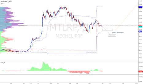 MTLRP: Мечел пр шорт