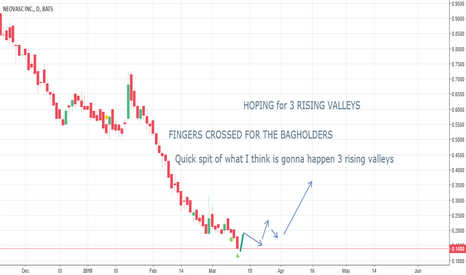 NVCN: Terrible charting of $NVCN but Look for 3 Rising Valleys