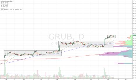 GRUB: Long over the box