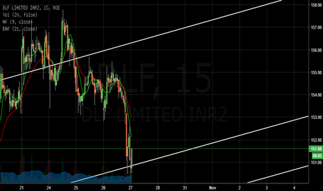 DLF: Buy DLF With Target 155 (intraday)