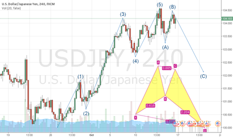 USDJPY: Special combination / Elliott & Harmonic