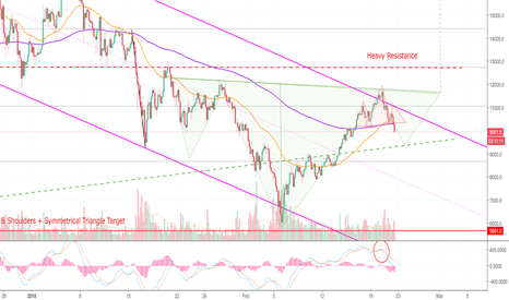 BTCUSD: Magic Set's The Record Straight!!! BITCOIN! (BTC)