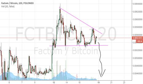 FCTBTC: Looks like Factom is heading down