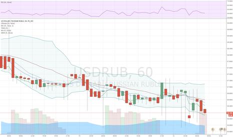 USDRUB: Рубль продолжает обновлять максимумы