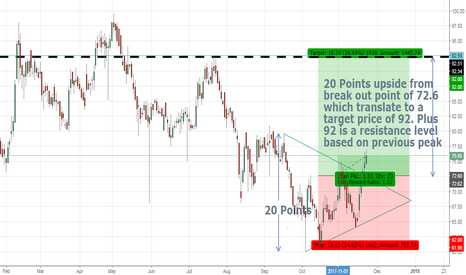 WELSPUNIND: Welspun triange break-out