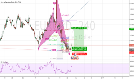 EURCAD: eurcad, Long with bullish shark pattern