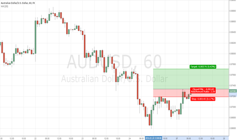 AUDUSD: Looking for a little Aussie run up