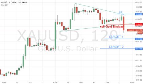 XAUUSD: GOLD DOWN TO 1122-1117---