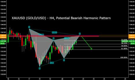 XAUUSD: XAUUSD (GOLD/USD) - H4, Potential Bearish Harmonic Pattern