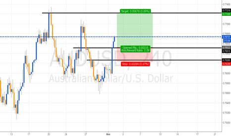 AUDUSD: Just experimental