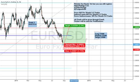 EURUSD: EurUsd is good for a long here.